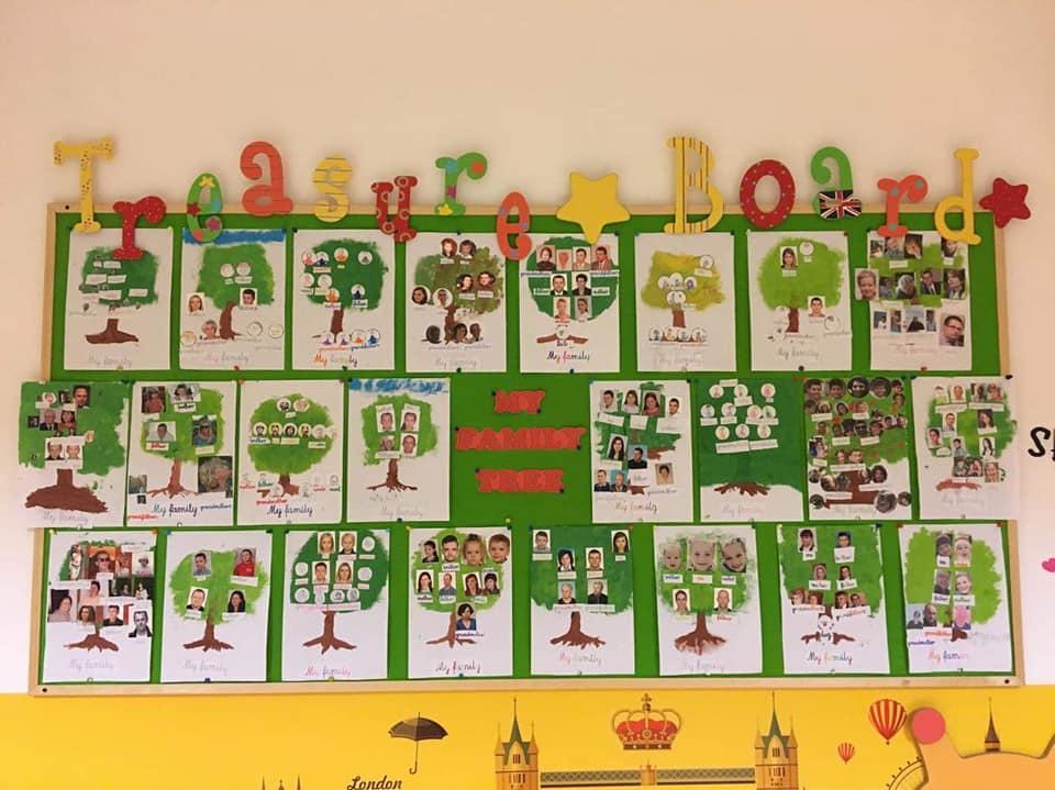 Drzewa genealogiczne swoich rodzin